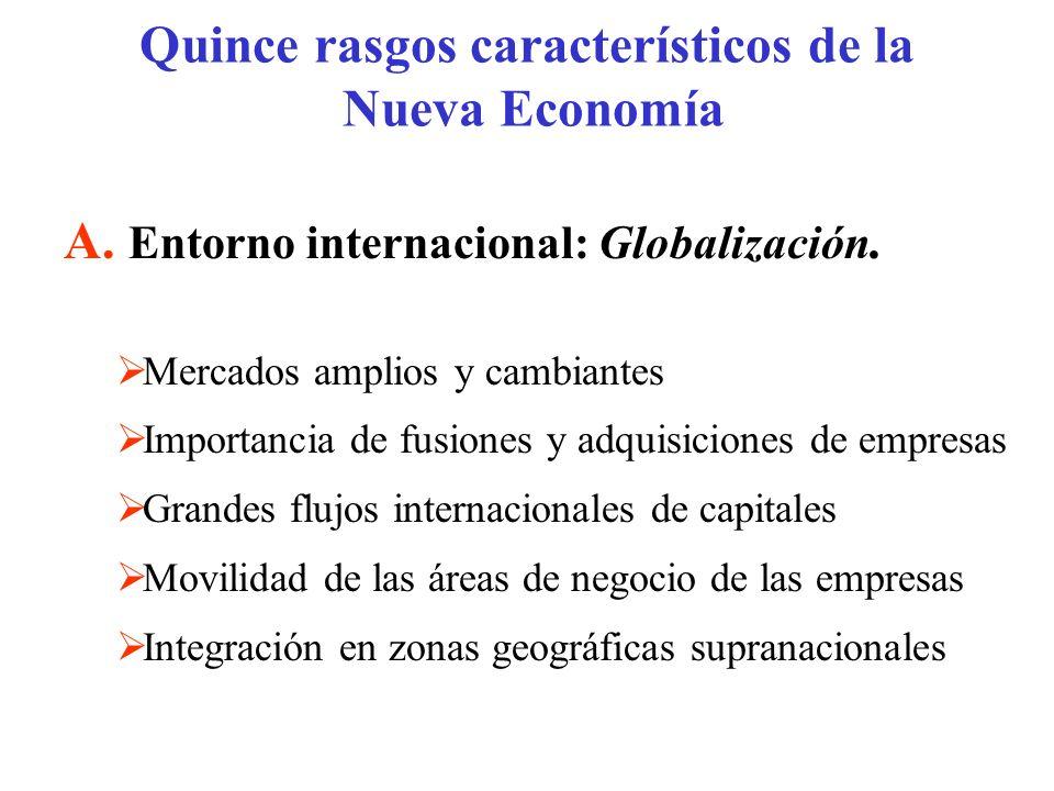 Quince rasgos característicos de la Nueva Economía