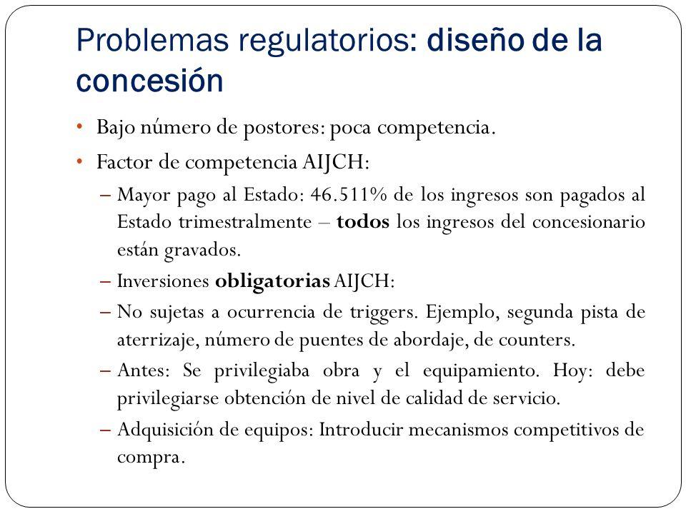 Problemas regulatorios: diseño de la concesión