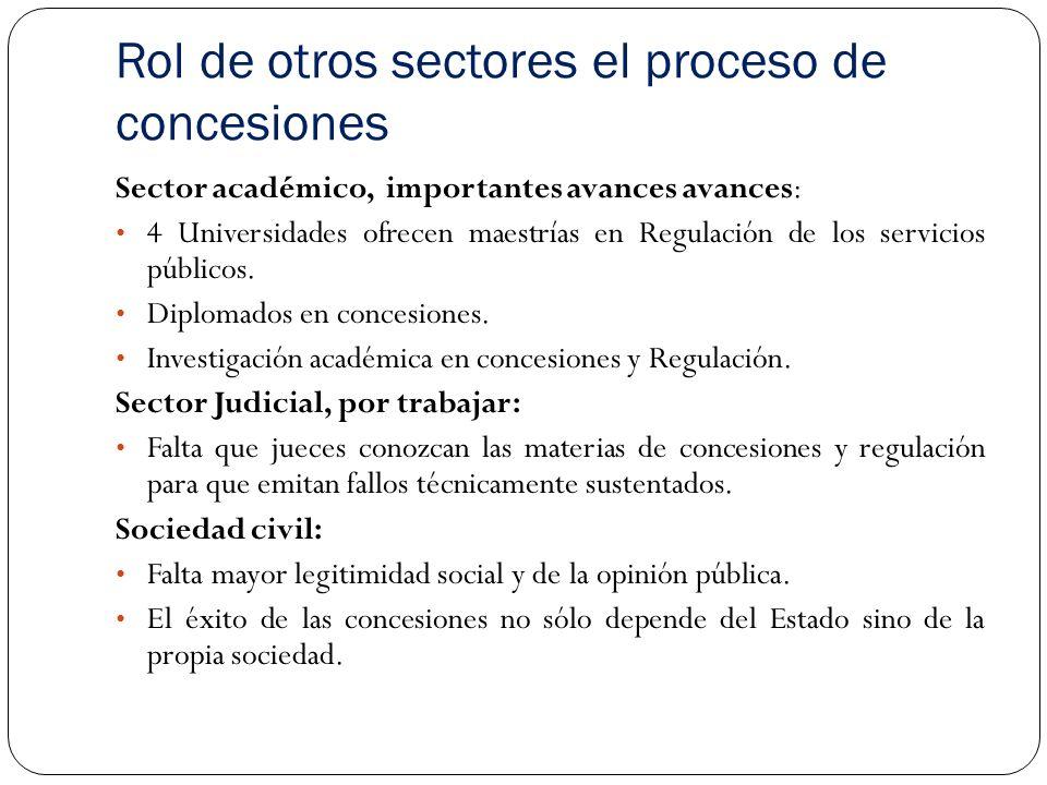 Rol de otros sectores el proceso de concesiones