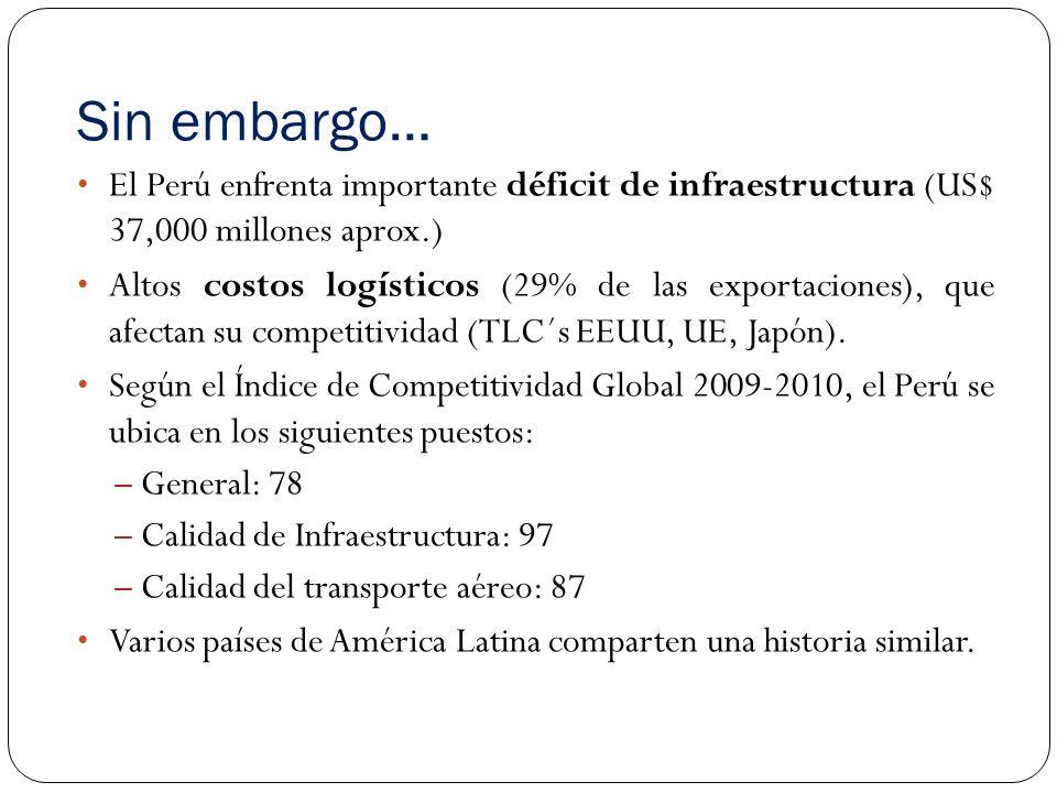 Sin embargo… El Perú enfrenta importante déficit de infraestructura (US$ 37,000 millones aprox.)