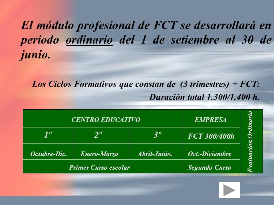 El módulo profesional de FCT se desarrollará en periodo ordinario del 1 de setiembre al 30 de junio.