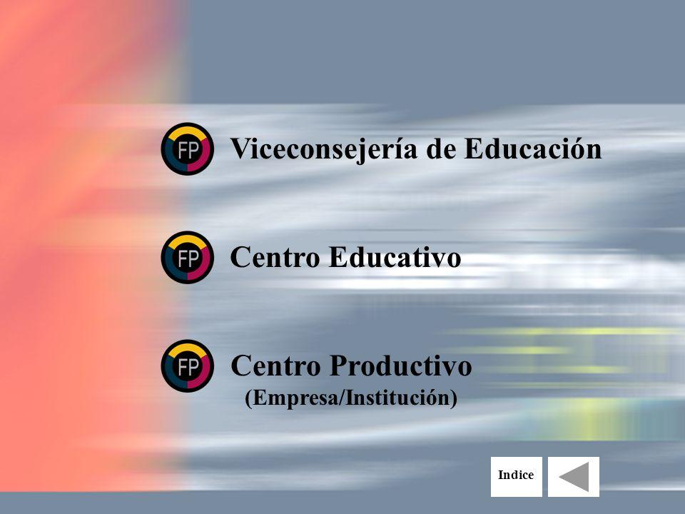 Centro Productivo (Empresa/Institución)