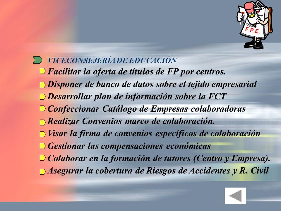 Facilitar la oferta de títulos de FP por centros.