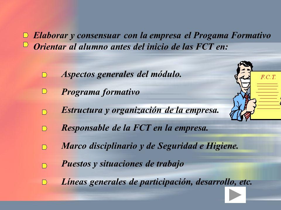 Elaborar y consensuar con la empresa el Progama Formativo