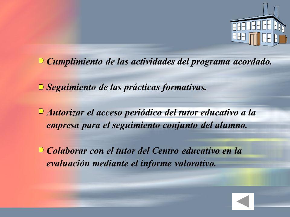 Cumplimiento de las actividades del programa acordado.