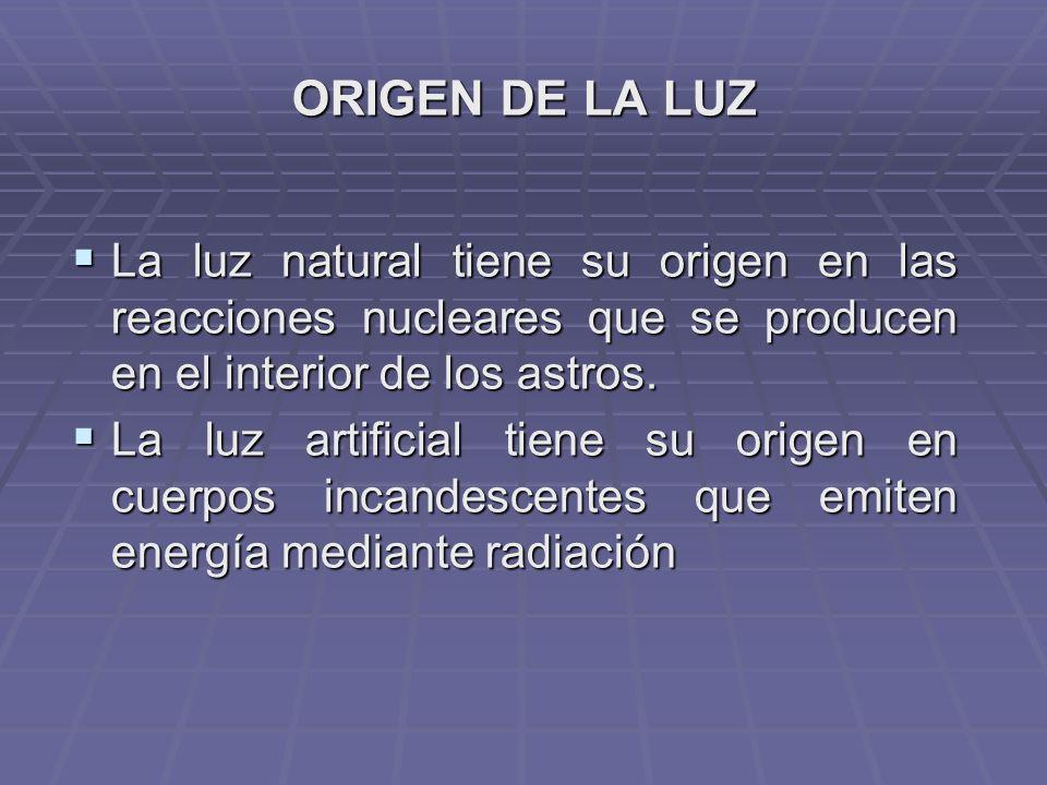 ORIGEN DE LA LUZ La luz natural tiene su origen en las reacciones nucleares que se producen en el interior de los astros.