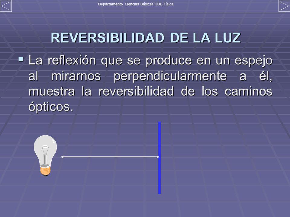 REVERSIBILIDAD DE LA LUZ