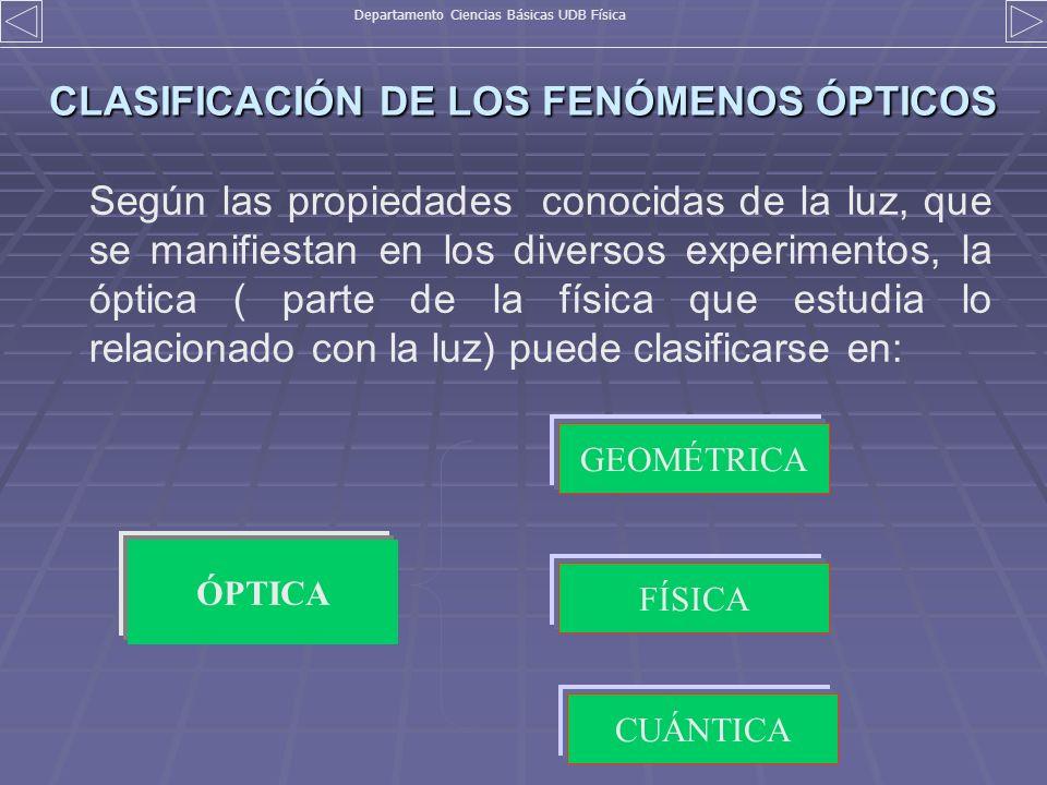 CLASIFICACIÓN DE LOS FENÓMENOS ÓPTICOS