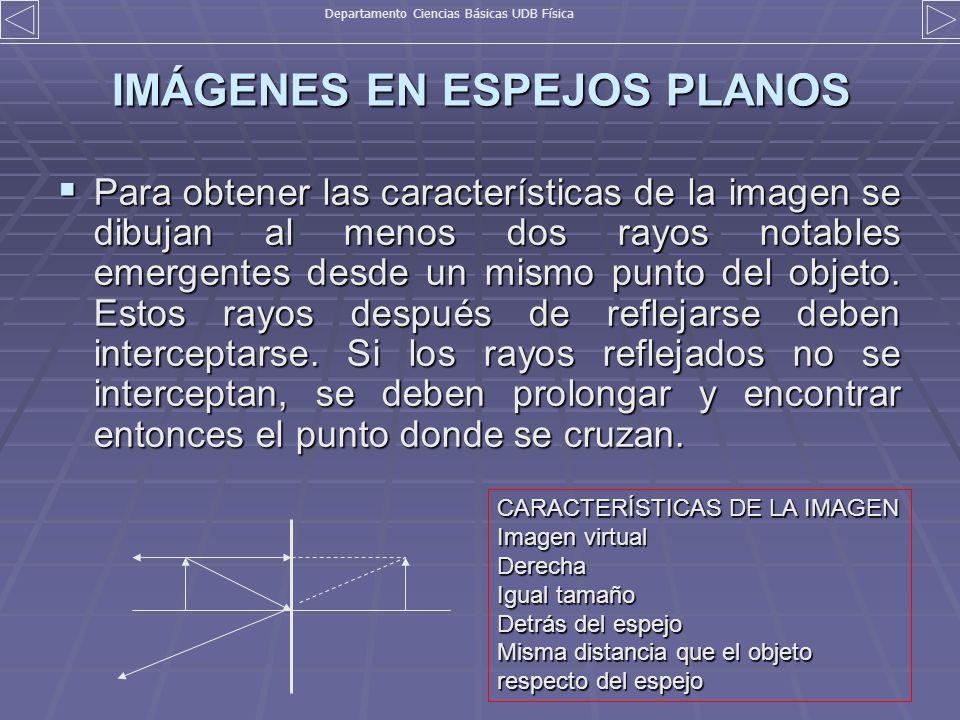 IMÁGENES EN ESPEJOS PLANOS