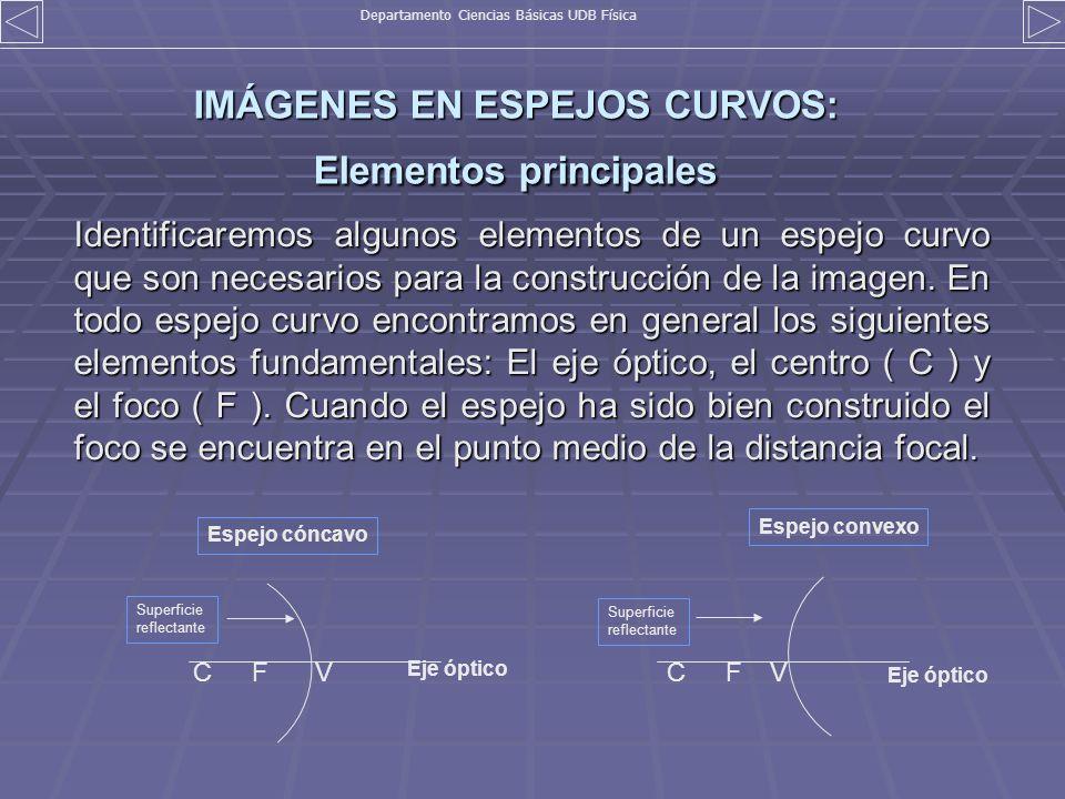 IMÁGENES EN ESPEJOS CURVOS: Elementos principales