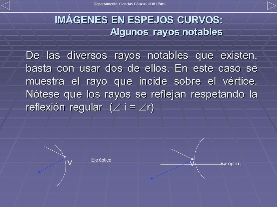 IMÁGENES EN ESPEJOS CURVOS: Algunos rayos notables