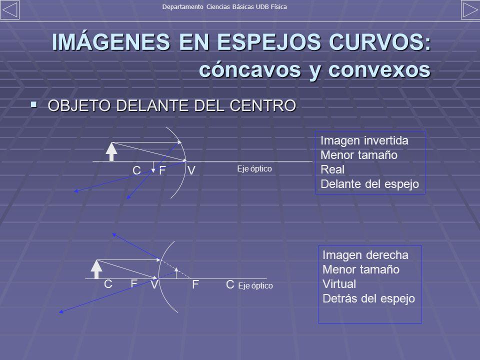 IMÁGENES EN ESPEJOS CURVOS: cóncavos y convexos