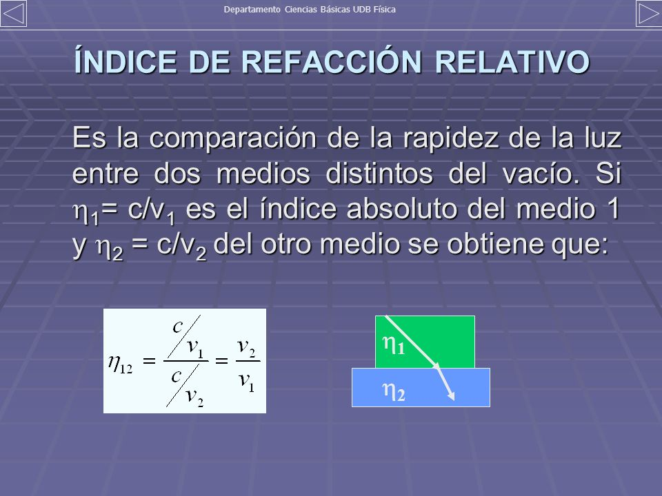 ÍNDICE DE REFACCIÓN RELATIVO