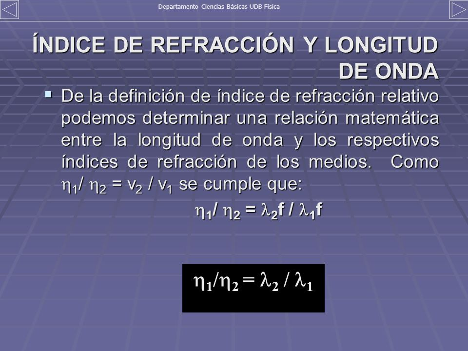 ÍNDICE DE REFRACCIÓN Y LONGITUD DE ONDA