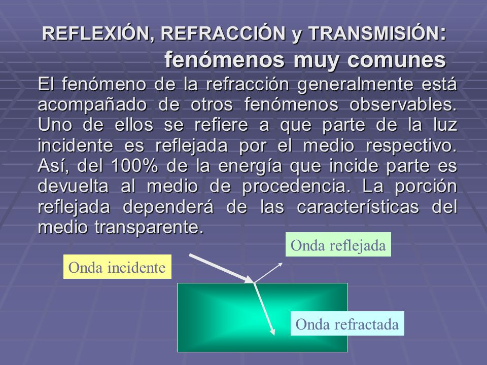 REFLEXIÓN, REFRACCIÓN y TRANSMISIÓN: fenómenos muy comunes