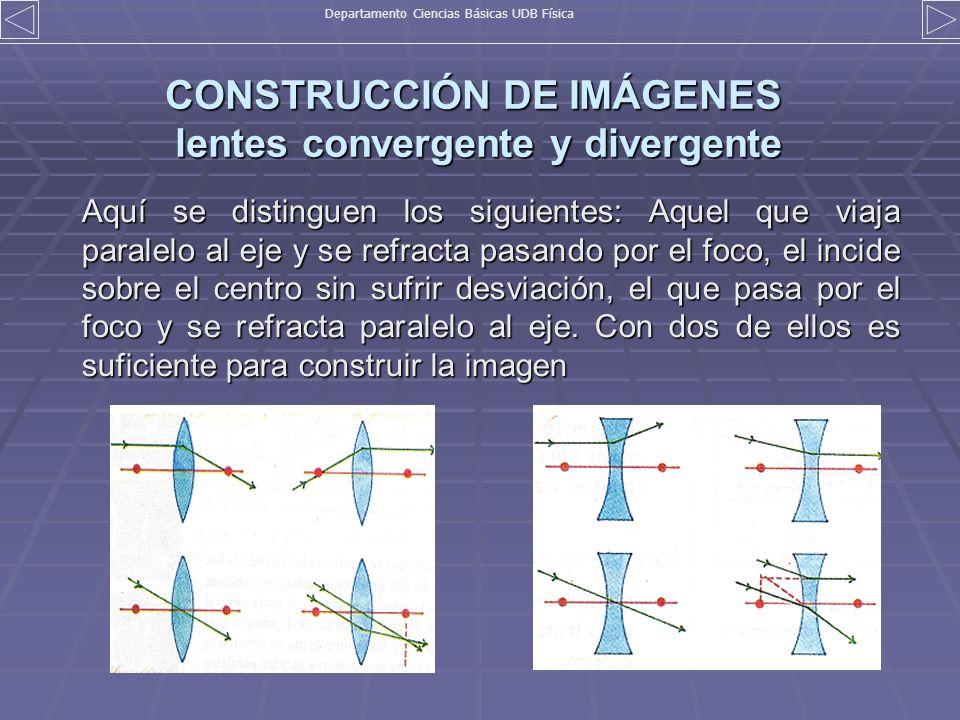 CONSTRUCCIÓN DE IMÁGENES lentes convergente y divergente