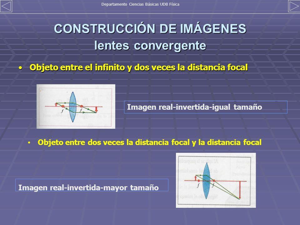 CONSTRUCCIÓN DE IMÁGENES lentes convergente