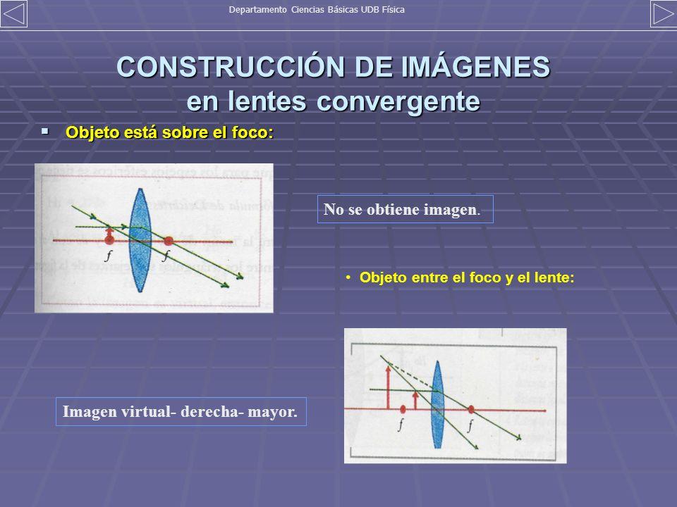 CONSTRUCCIÓN DE IMÁGENES en lentes convergente