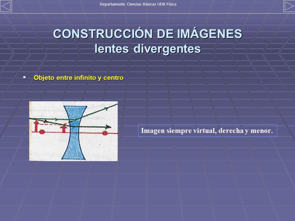 CONSTRUCCIÓN DE IMÁGENES lentes divergentes
