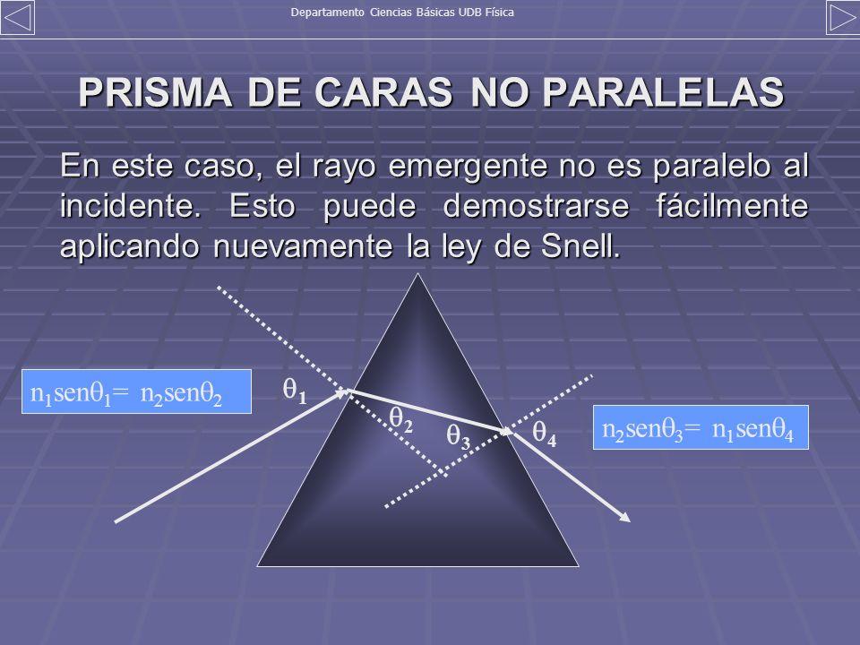 PRISMA DE CARAS NO PARALELAS