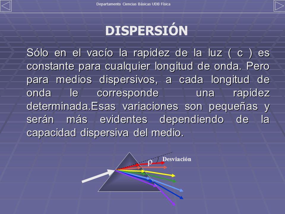 Departamento Ciencias Básicas UDB Física