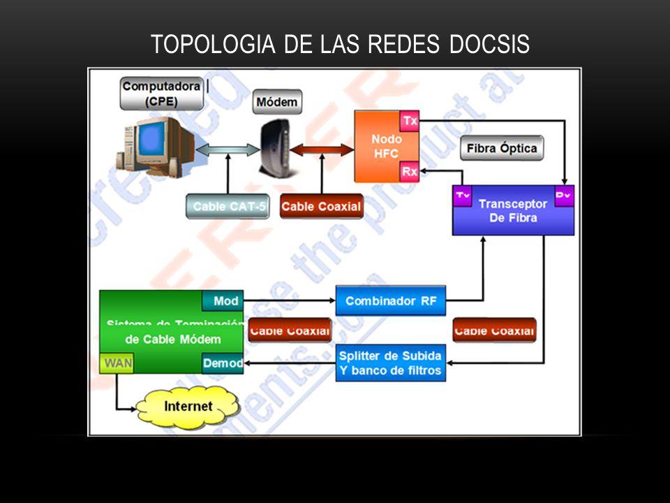 TOPOLOGIA DE LAS REDES DOCSIS