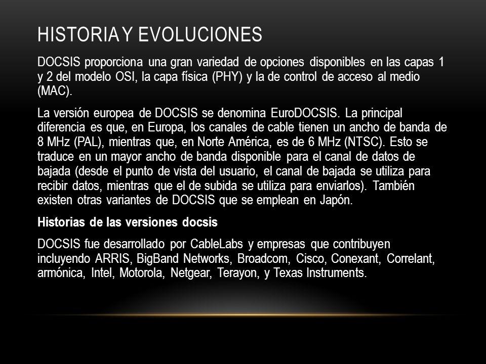 Historia y evoluciones