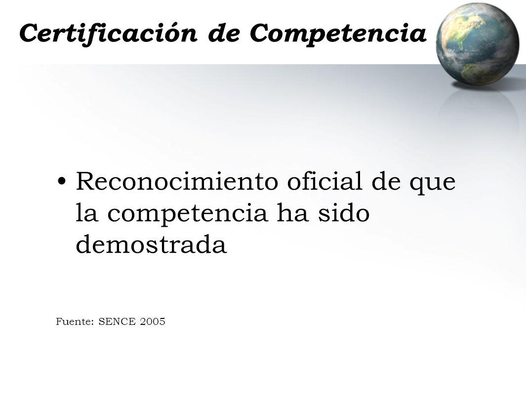 Certificación de Competencia