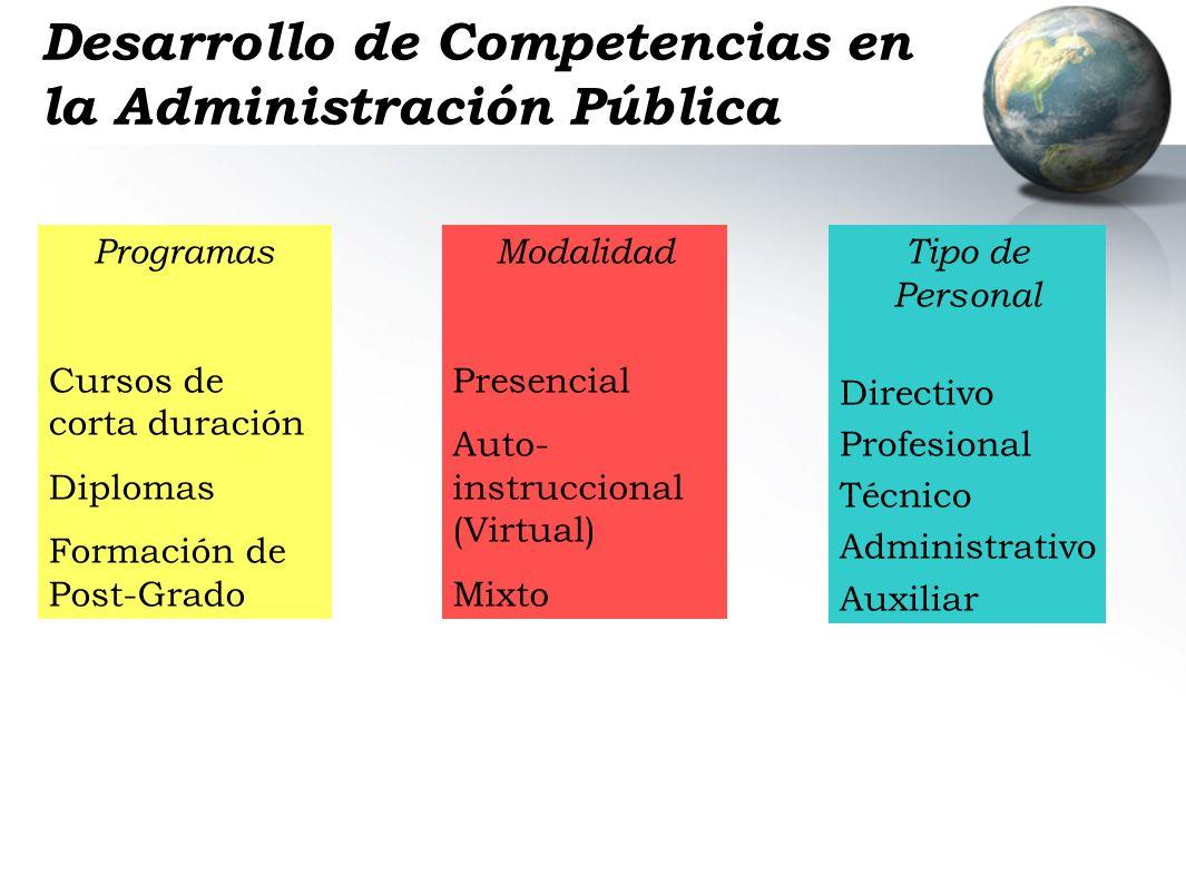 Desarrollo de Competencias en la Administración Pública