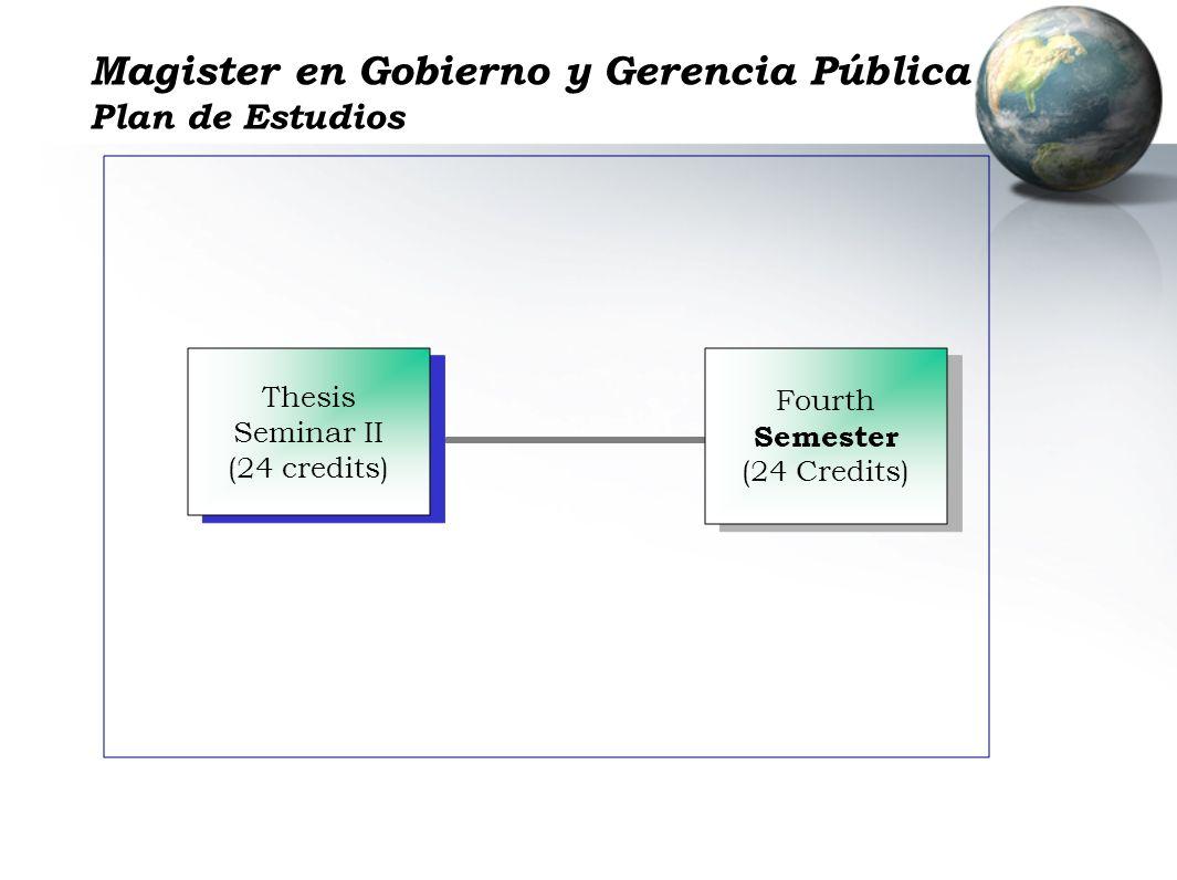 Magister en Gobierno y Gerencia Pública