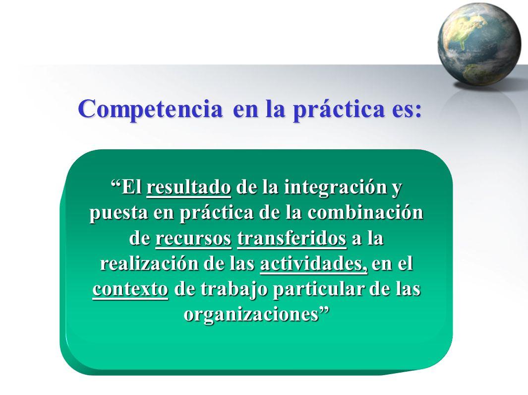 Competencia en la práctica es:
