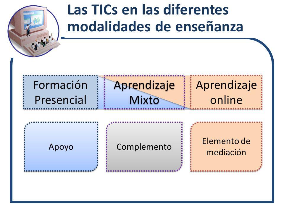 Las TICs en las diferentes modalidades de enseñanza