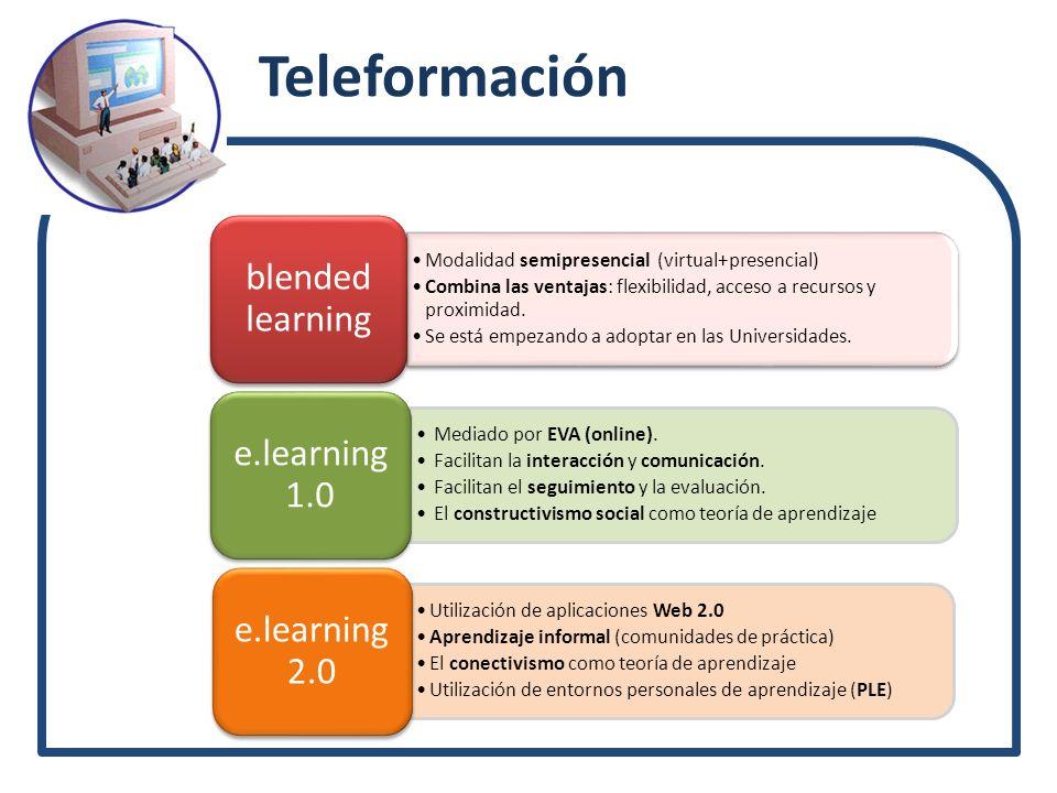 blended learning Modalidad semipresencial (virtual+presencial) Combina las ventajas: flexibilidad, acceso a recursos y proximidad.