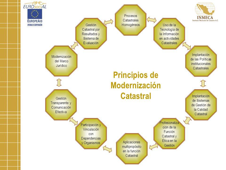 Principios de Modernización Catastral