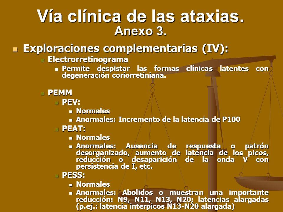 Vía clínica de las ataxias. Anexo 3.