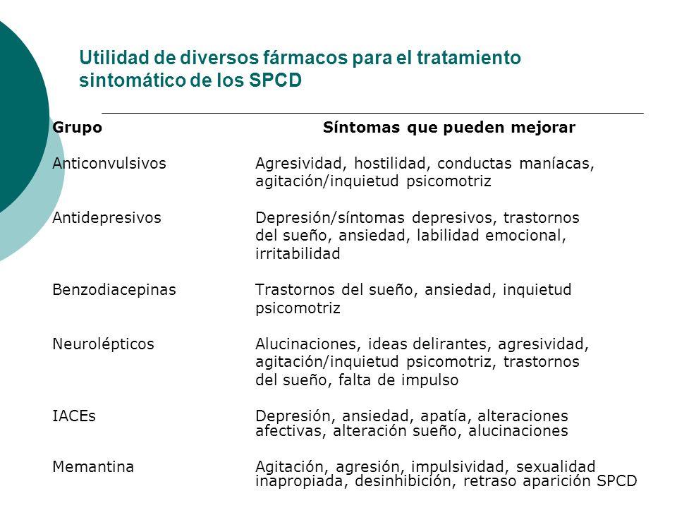 Utilidad de diversos fármacos para el tratamiento sintomático de los SPCD
