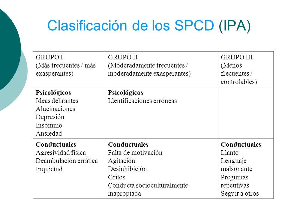 Clasificación de los SPCD (IPA)