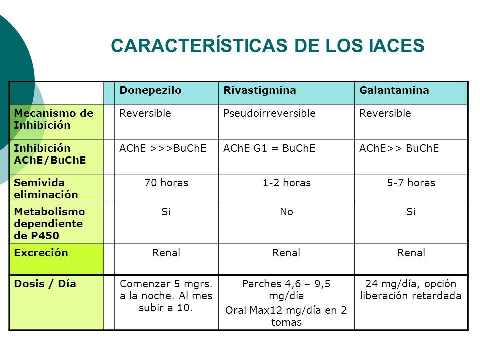 CARACTERÍSTICAS DE LOS IACES