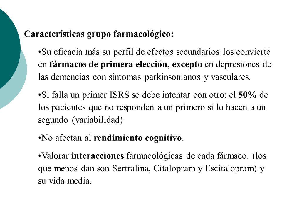 Características grupo farmacológico:
