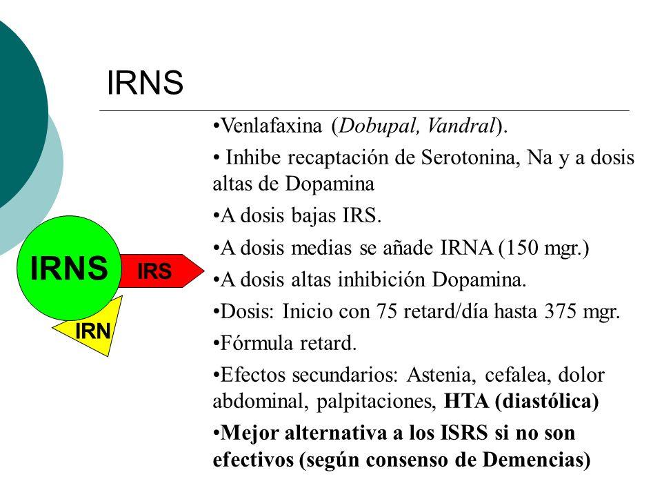 IRNS IRNS Venlafaxina (Dobupal, Vandral).