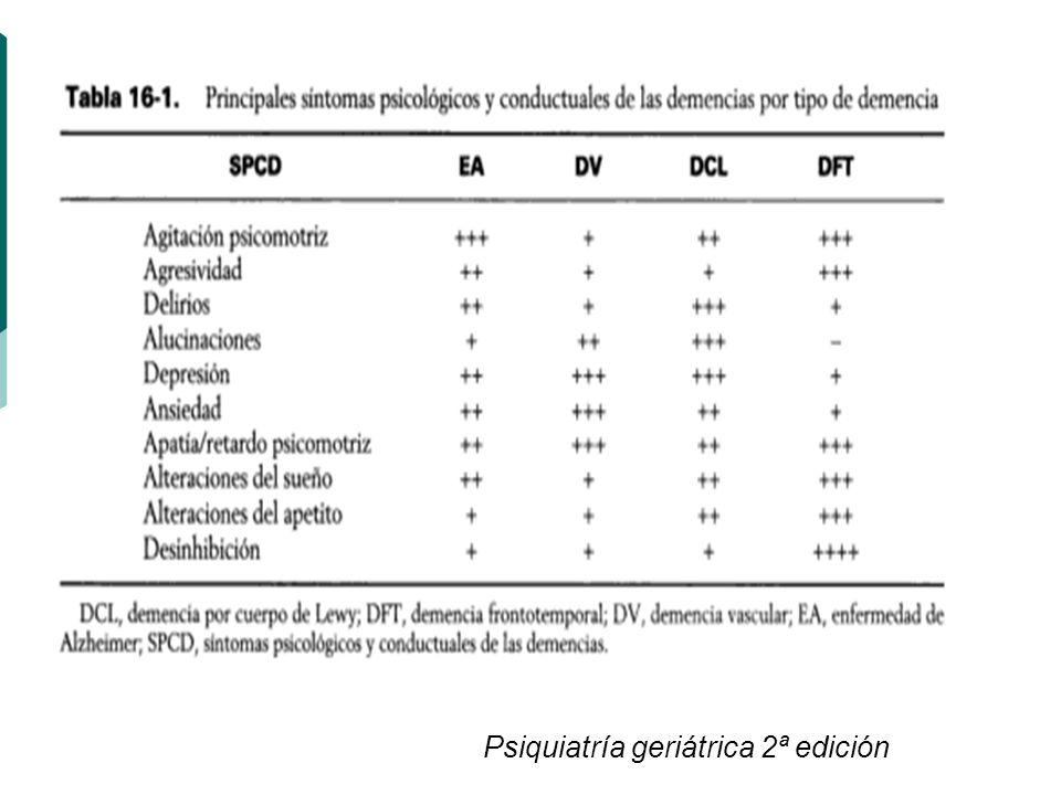 Psiquiatría geriátrica 2ª edición