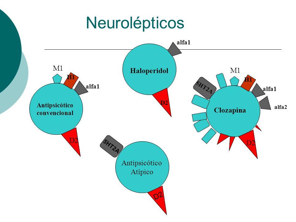 Neurolépticos M1 Haloperidol M1 Clozapina D2 D2 Antipsicótico Atípico