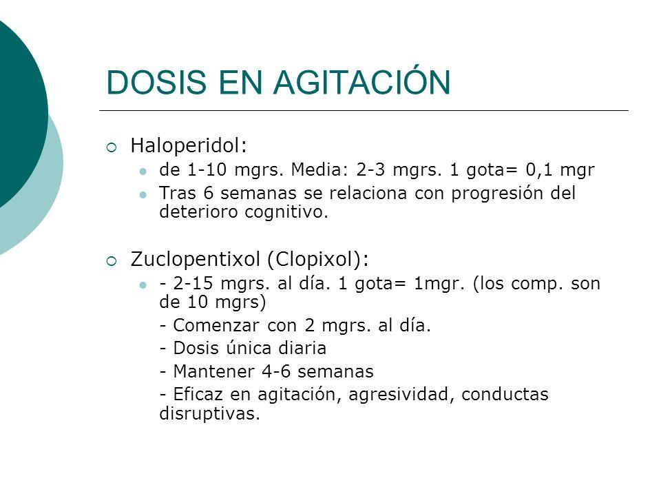 DOSIS EN AGITACIÓN Haloperidol: Zuclopentixol (Clopixol):