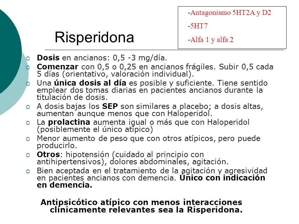 Antagonismo 5HT2A y D2 5HT7. Alfa 1 y alfa 2. Risperidona. Dosis en ancianos: 0,5 -3 mg/día.