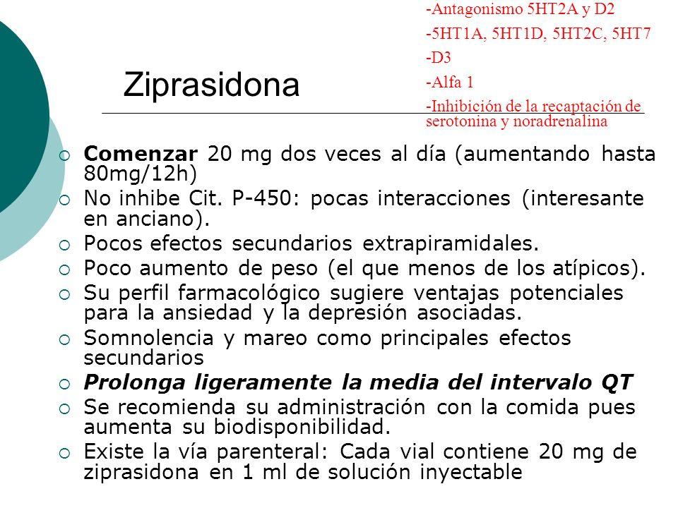 Antagonismo 5HT2A y D2 5HT1A, 5HT1D, 5HT2C, 5HT7. D3. Alfa 1. Inhibición de la recaptación de serotonina y noradrenalina.
