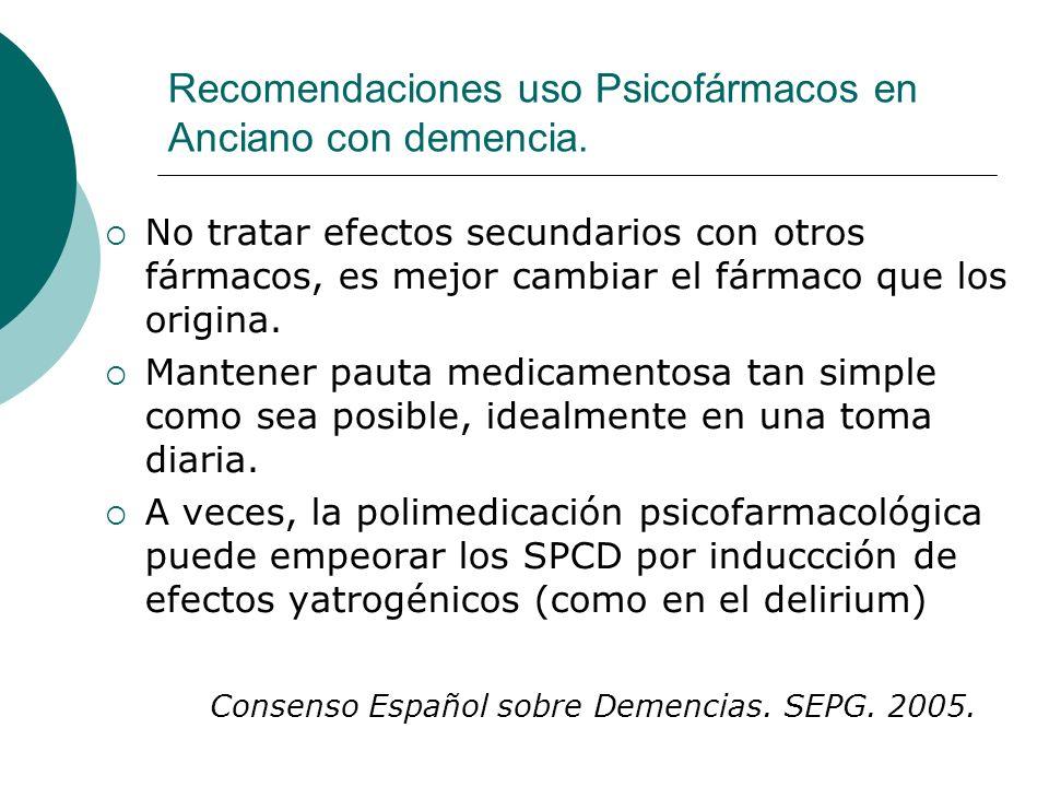 Recomendaciones uso Psicofármacos en Anciano con demencia.
