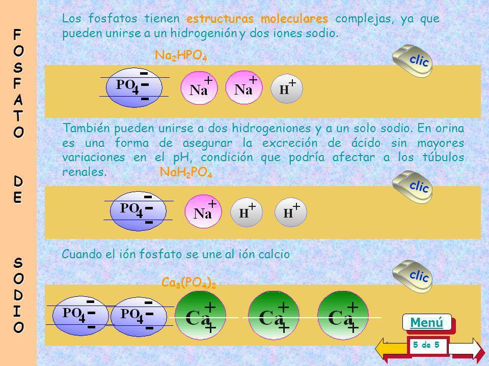 Los fosfatos tienen estructuras moleculares complejas, ya que pueden unirse a un hidrogenión y dos iones sodio.