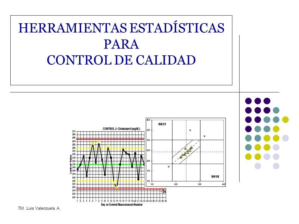 HERRAMIENTAS ESTADÍSTICAS PARA CONTROL DE CALIDAD