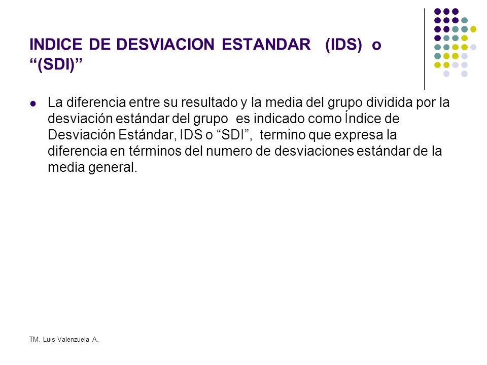 INDICE DE DESVIACION ESTANDAR (IDS) o (SDI)