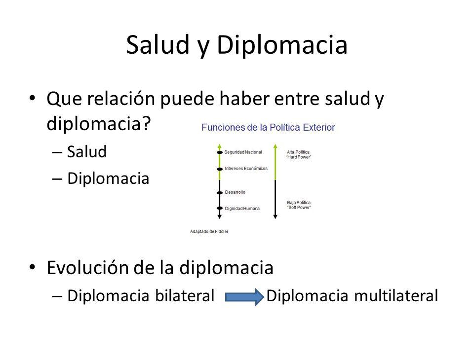 Salud y Diplomacia Que relación puede haber entre salud y diplomacia